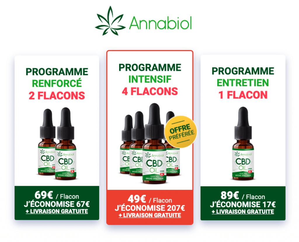 Les prix des offres Annabiol CBD Oil